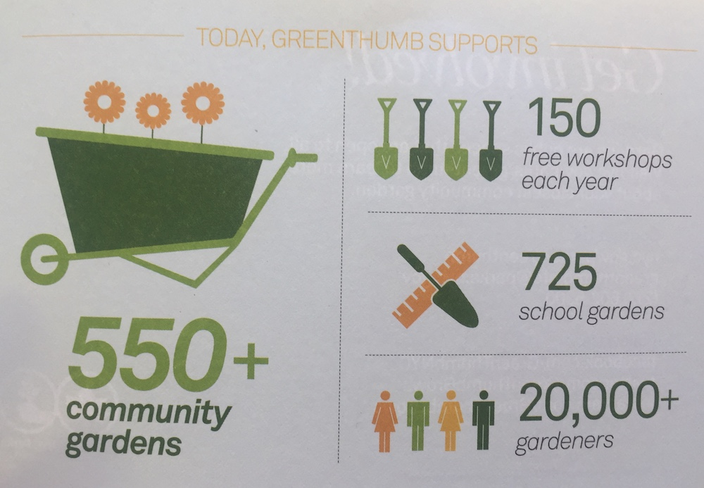 greenthumbgardens